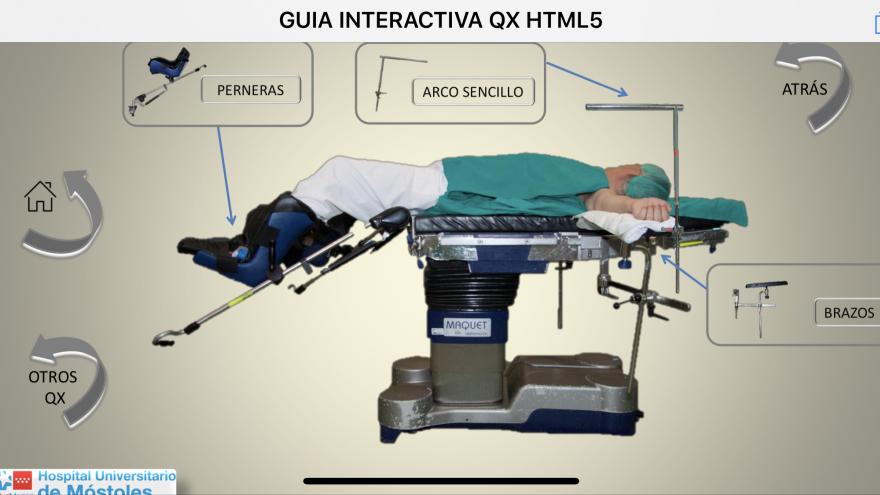 Se aprecia la posición y qué accesorios es necesario utilizar en cada cirugía,sin olvidar otras cuestiones que influyen como el tipo de anestesia