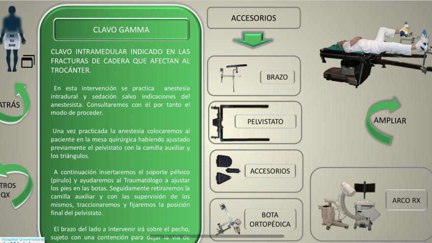 En 630 fichas se aporta información e imágenes con toda la información necesaria para saber cómo colocar y movilizar al paciente quirúrgico