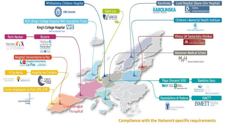 Mapa de la red TransplantChild