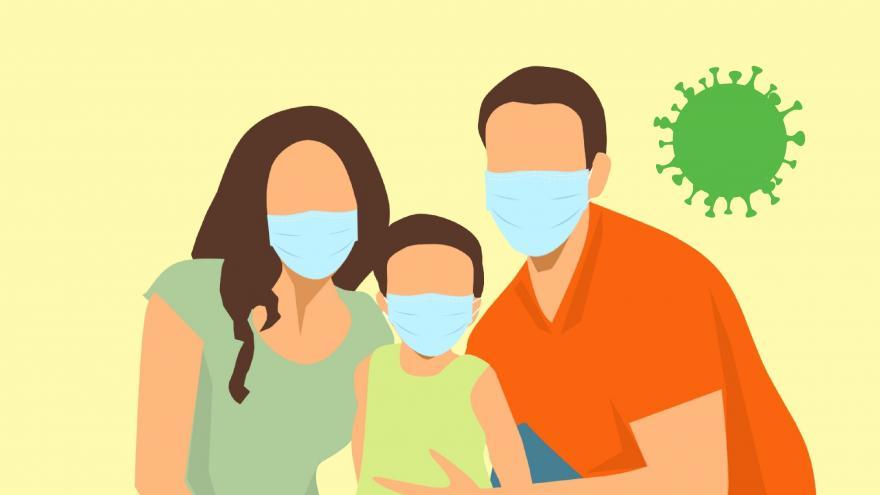 familia virus