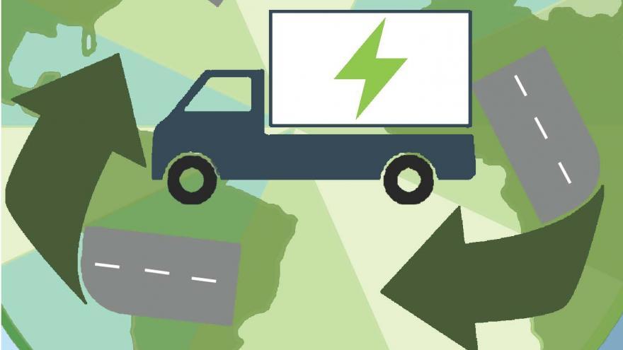 Folleto Incorporación de vehículos de energías alternativas en la actividad profesional: Vehículos Eléctricos