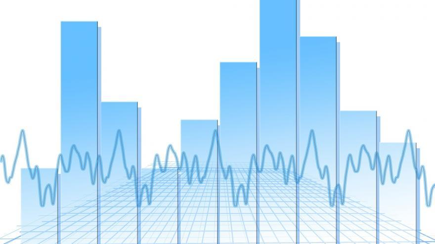 Gráfico de barras y líneas