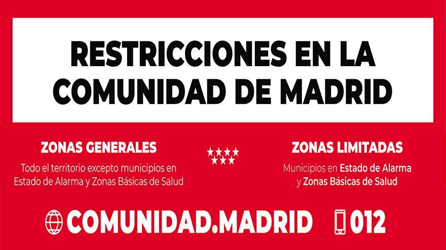 Restricciones en la Comunidad de Madrid