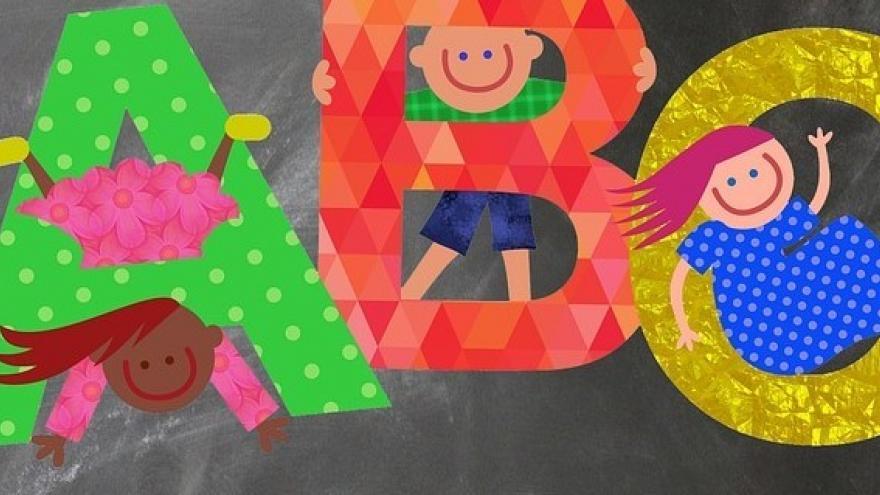 Dibujo ABC y muñecos