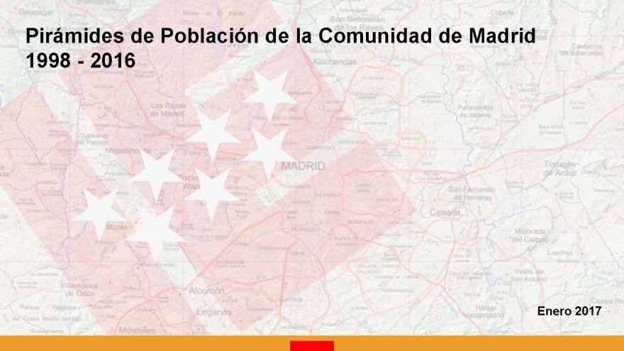 Cubierta Pirámides de Población de la Comunidad de Madrid. 1998-2016