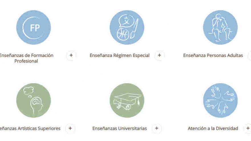 Orientación Académica y Profesional. Cuaderno Informativo (sitio web)