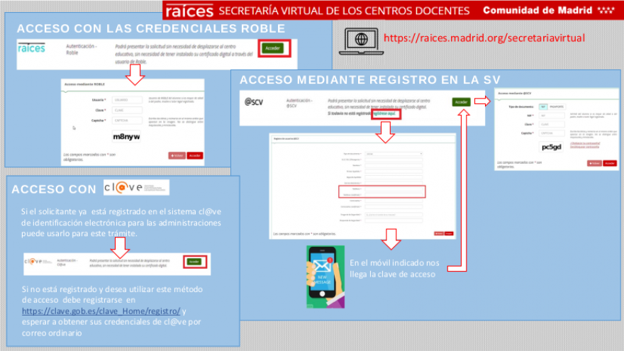 Breve infografía acerca de cómo acceder a la Secretaría Virtual