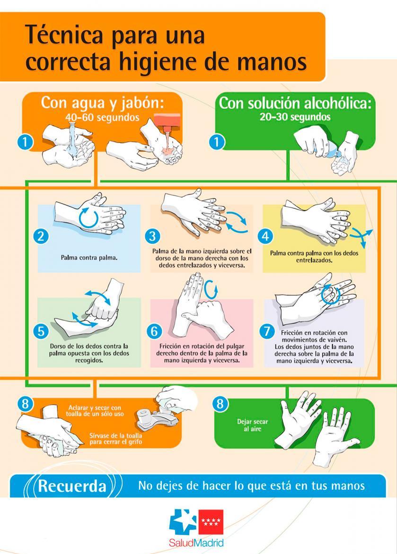 [Imagen: cov-19_cartel_higiene-de-manos.jpg?itok=VZ71m5eW]