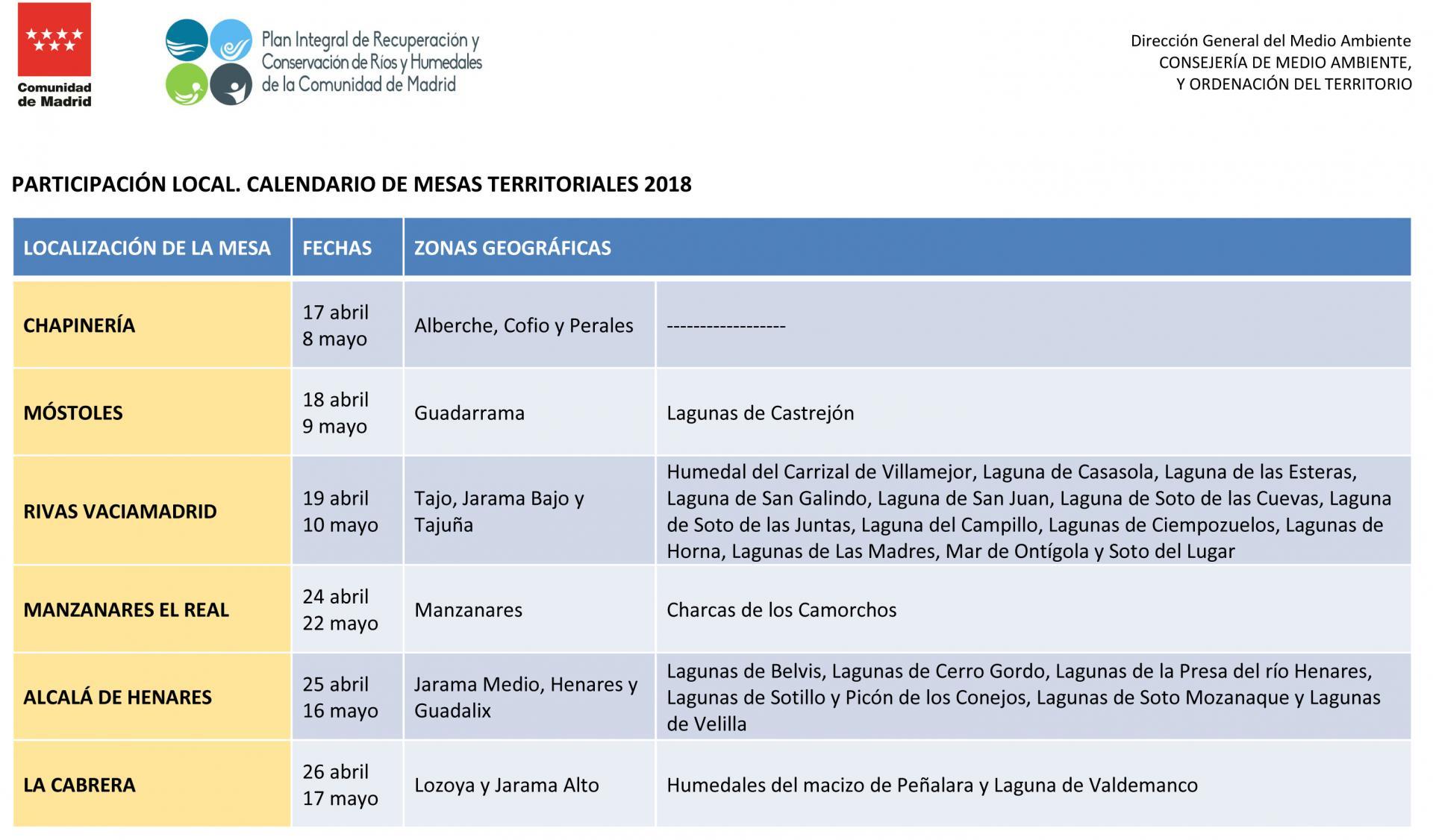 Calendario mesas territoriales Plan Integral Ríos y Humedales