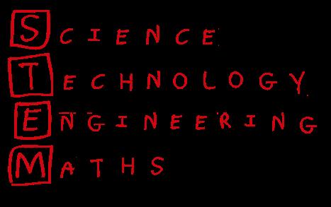 Significado de STEM