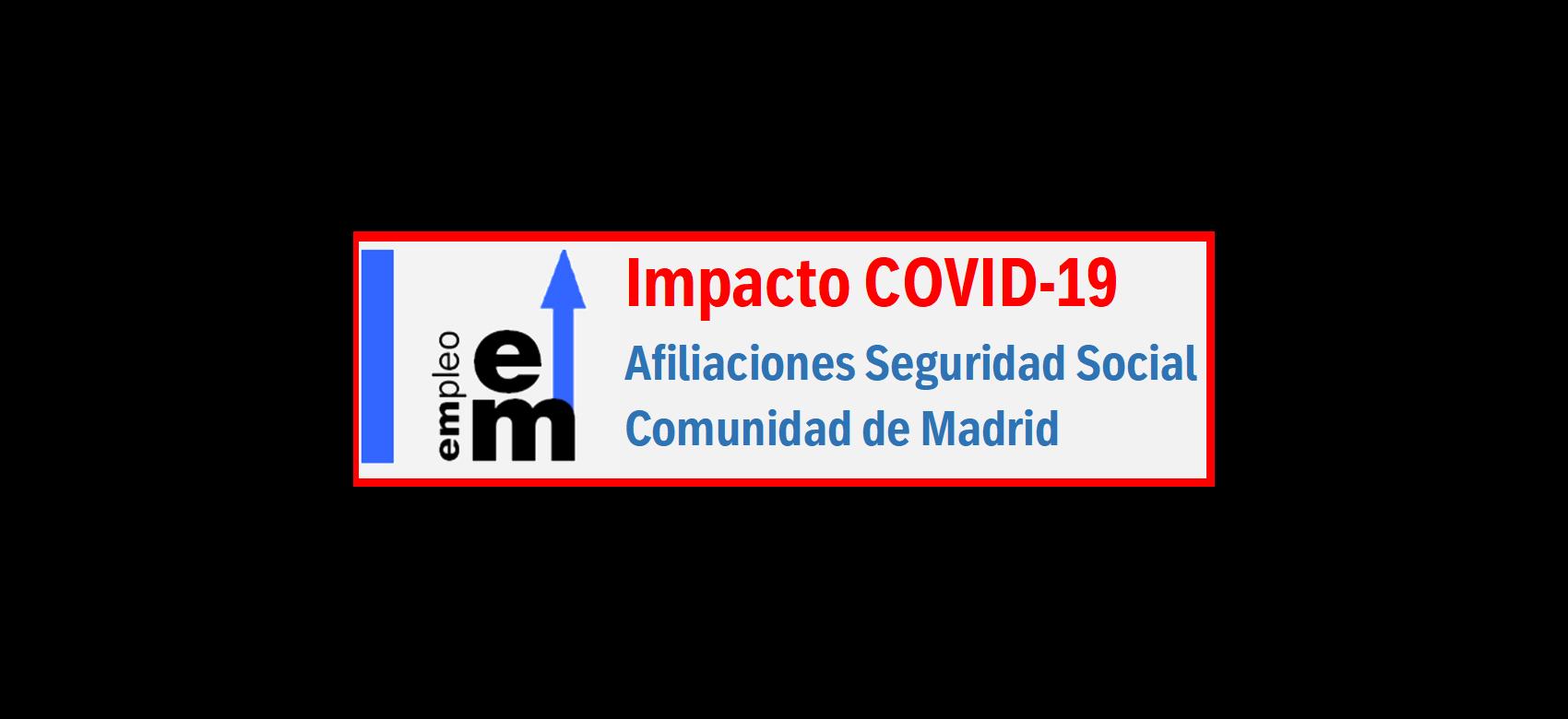 Texto con el mensaje Impacto COVID-19 en las afiliaciones a la Seguridad Social