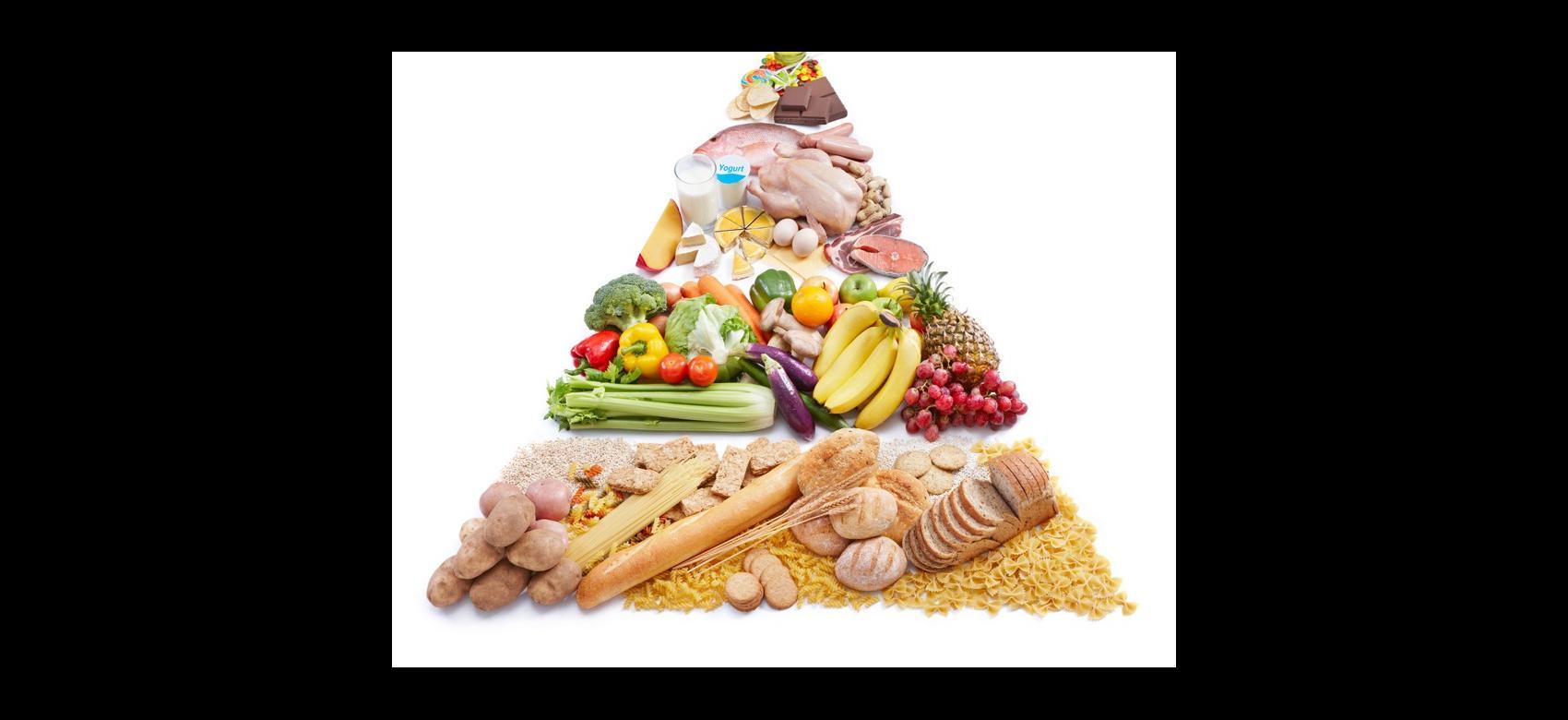 Pirámide alimentación sin aceite