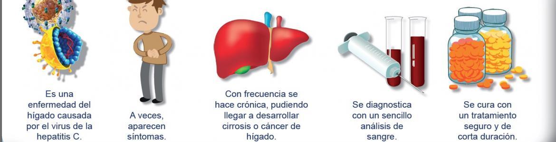 Cartel prevención hepatitis C