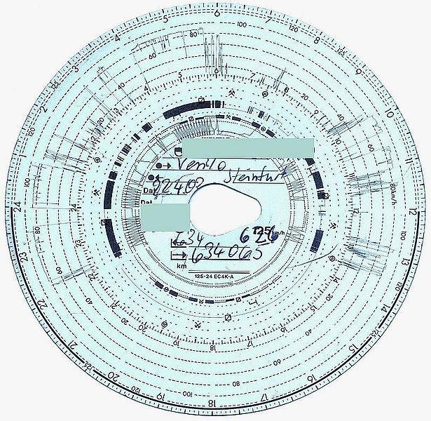 disco_tacógrafo