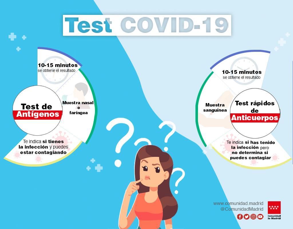 dibujo de una mujer observando en un diagrama las diferencias entre los tipos de test para COVID-19