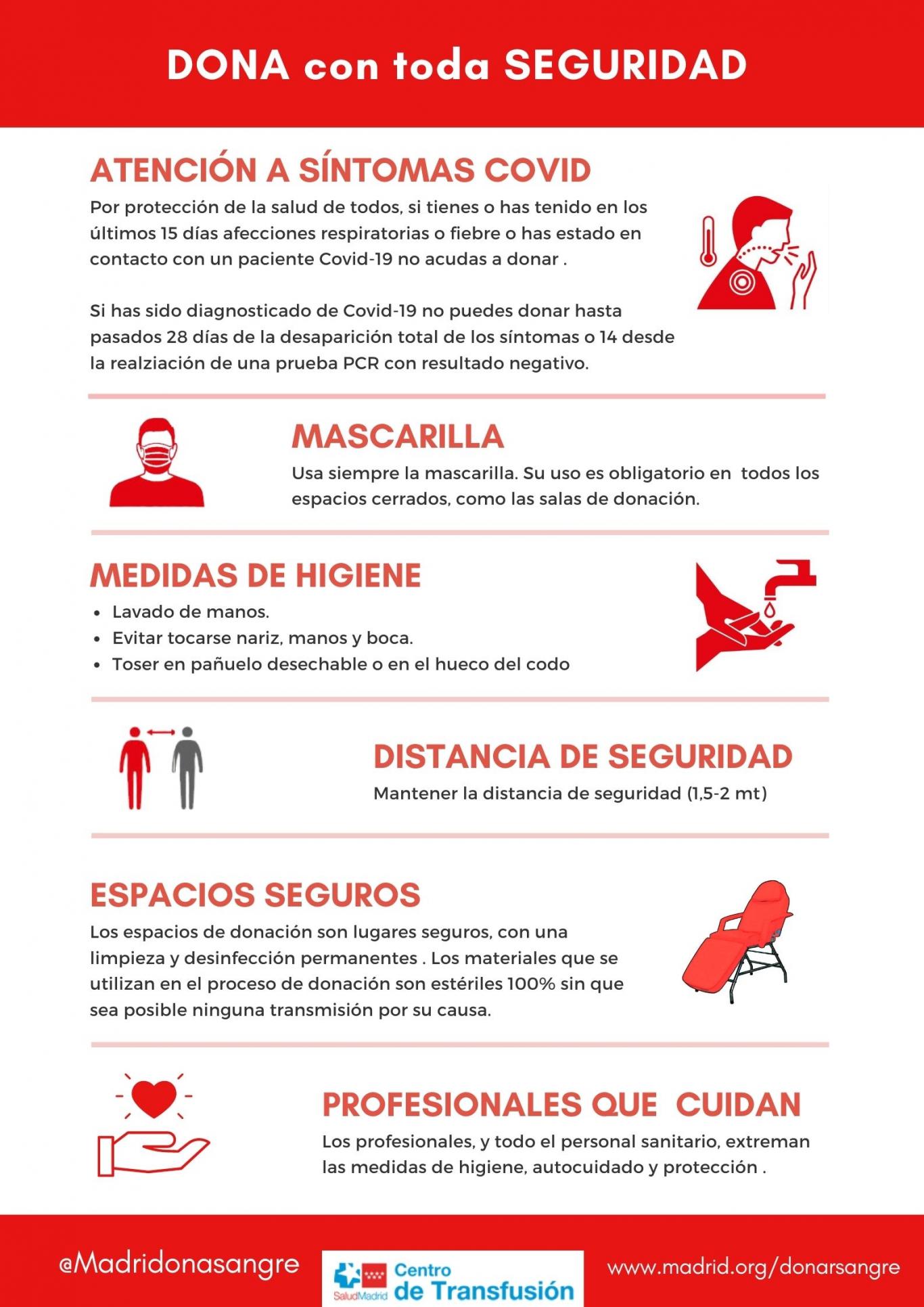 Cartel con recomendaciones sobre donación de sangre y coronavirus con texto e iconos