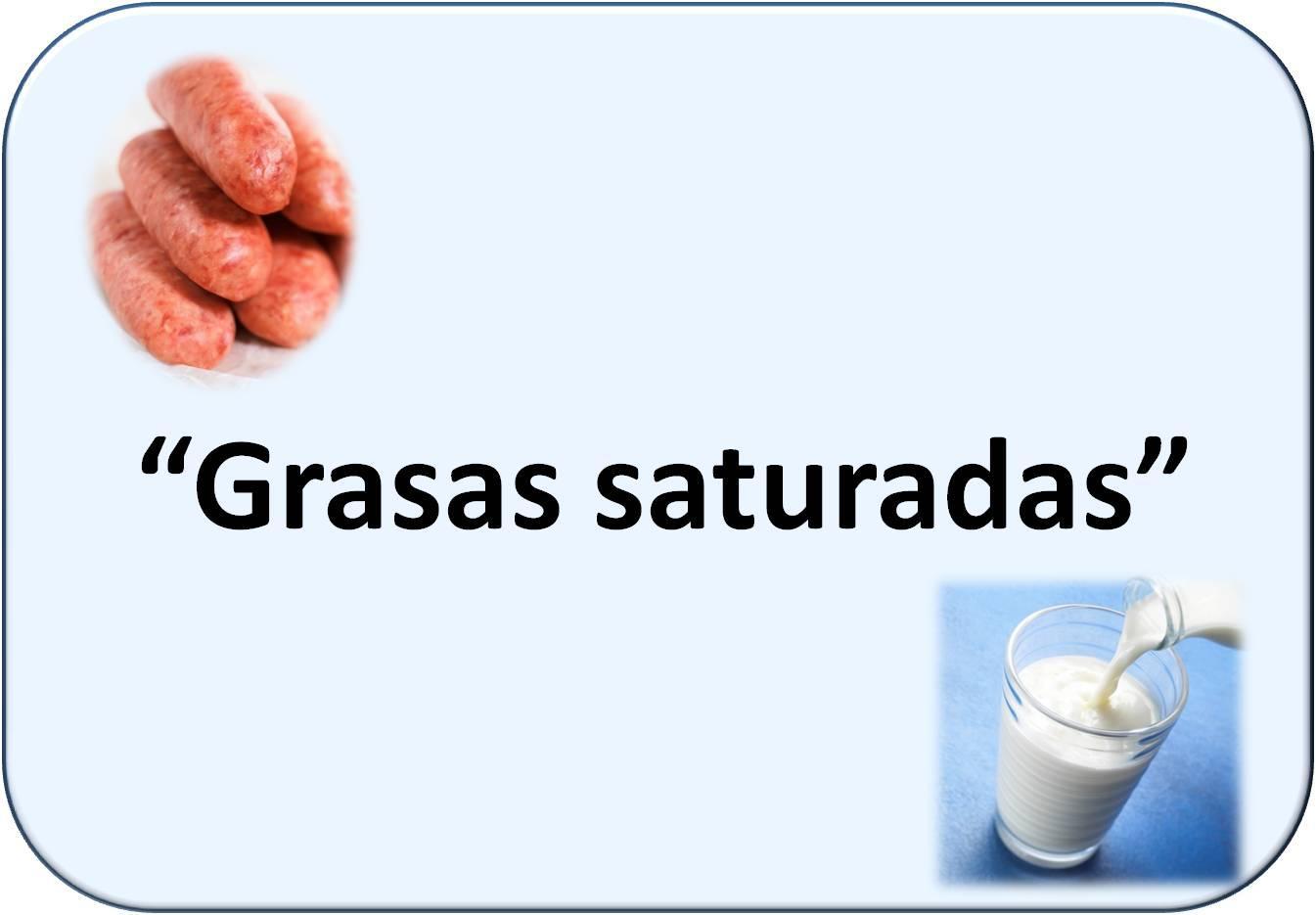 Simbología de grasas saturadas: salchichas y leche