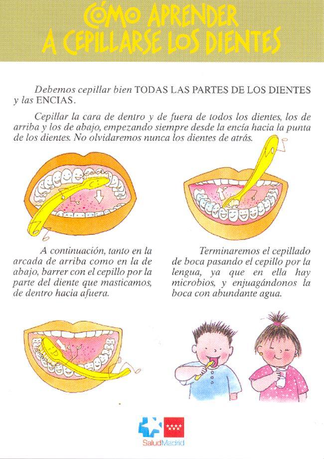 Pegatina explicativa cepillarse los dientes