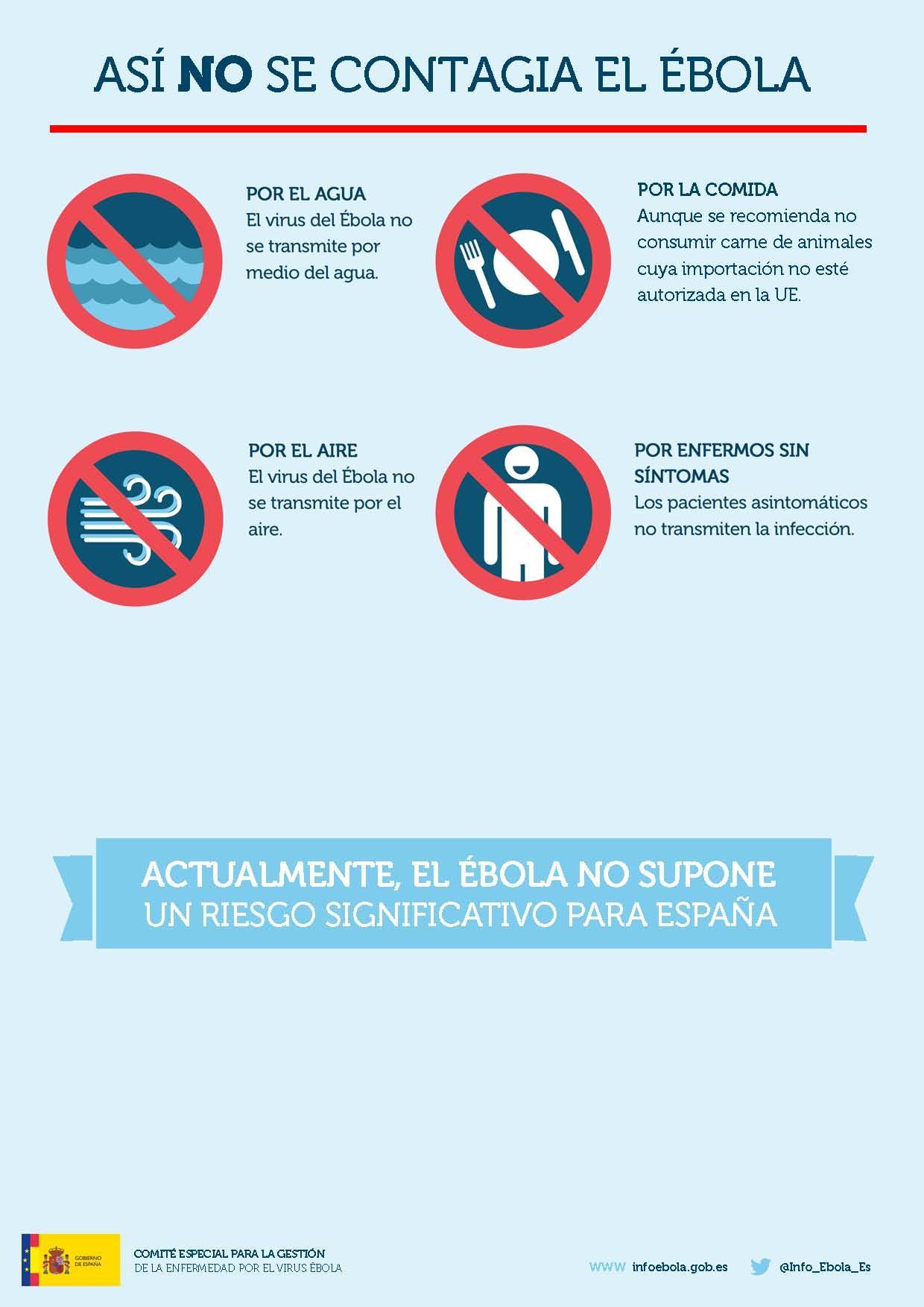 cartel informativo de como no se contagia el ébola