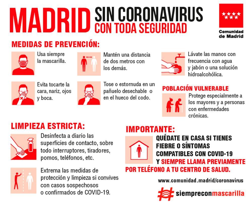 Madrid sin coronavirus, con toda seguridad