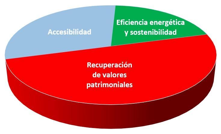Imagen de un gráfico