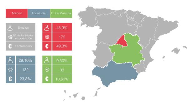 Distribución geográfica de las empresas
