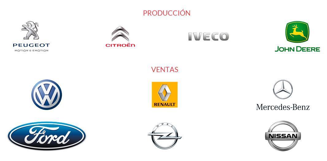 Logos empresas automoción