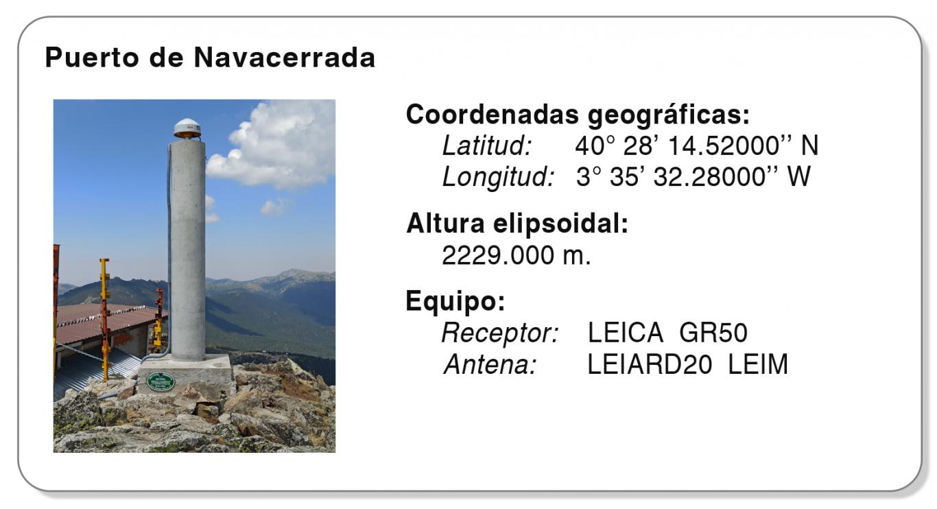 Antena Navacerrada