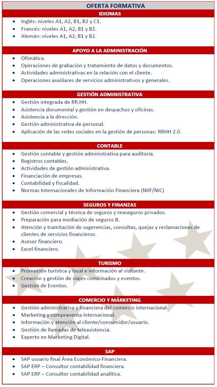 Oferta formativa CRN Fuencarral