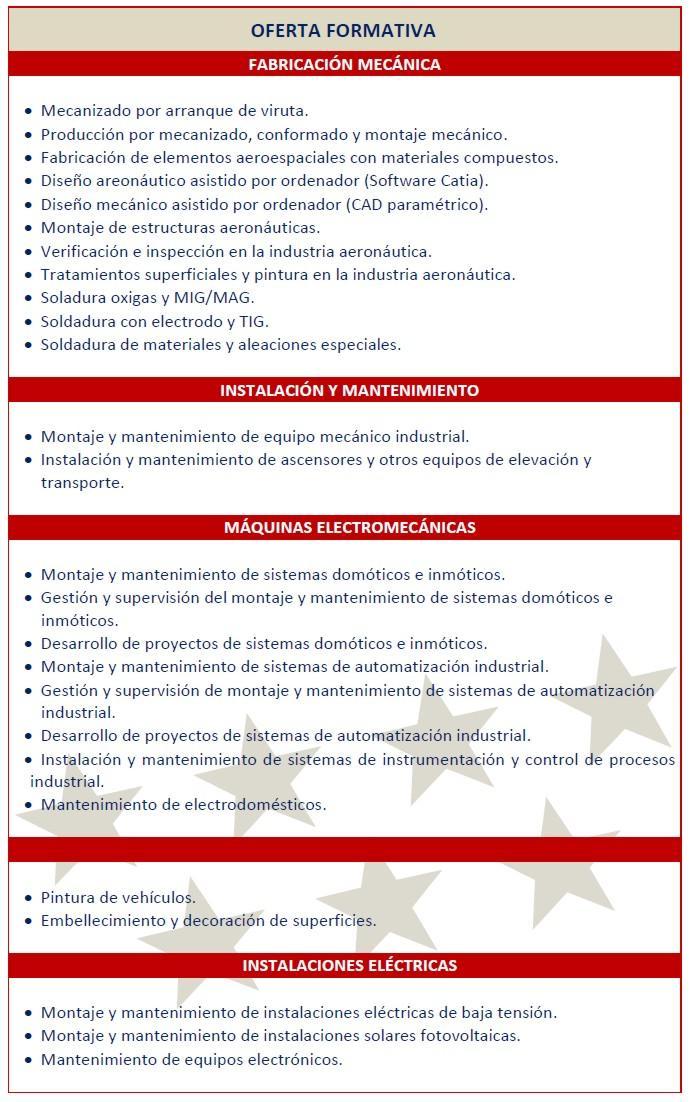 Oferta formativa CRN Leganés
