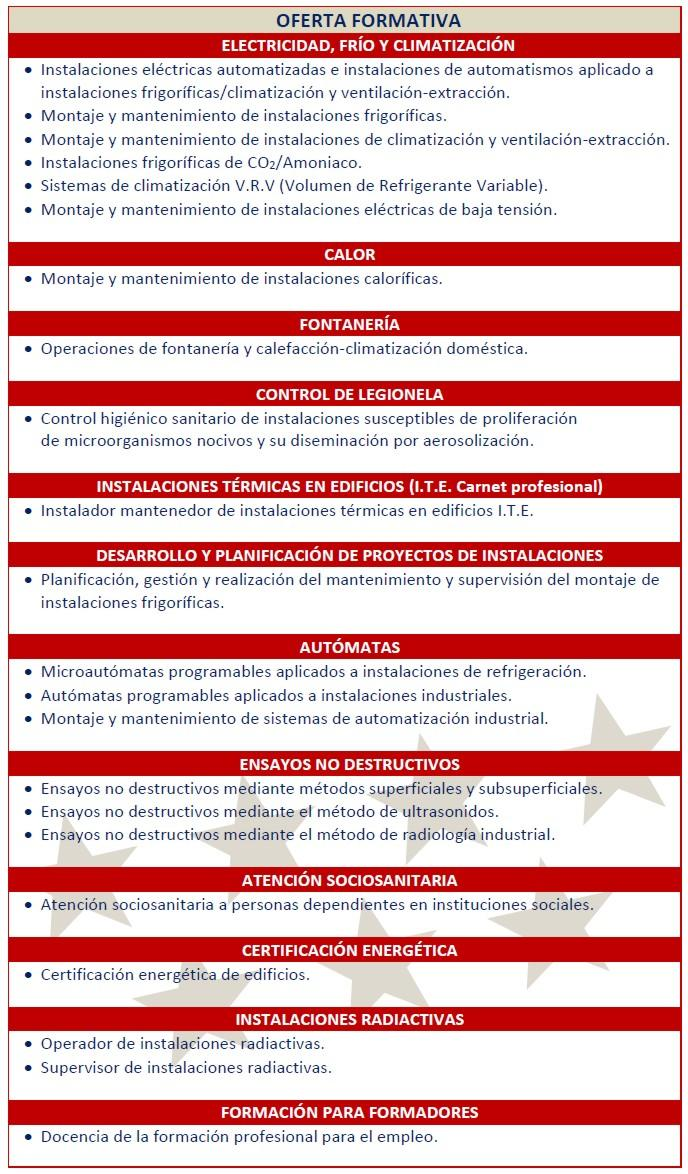Oferta formativa CRN Moratalaz