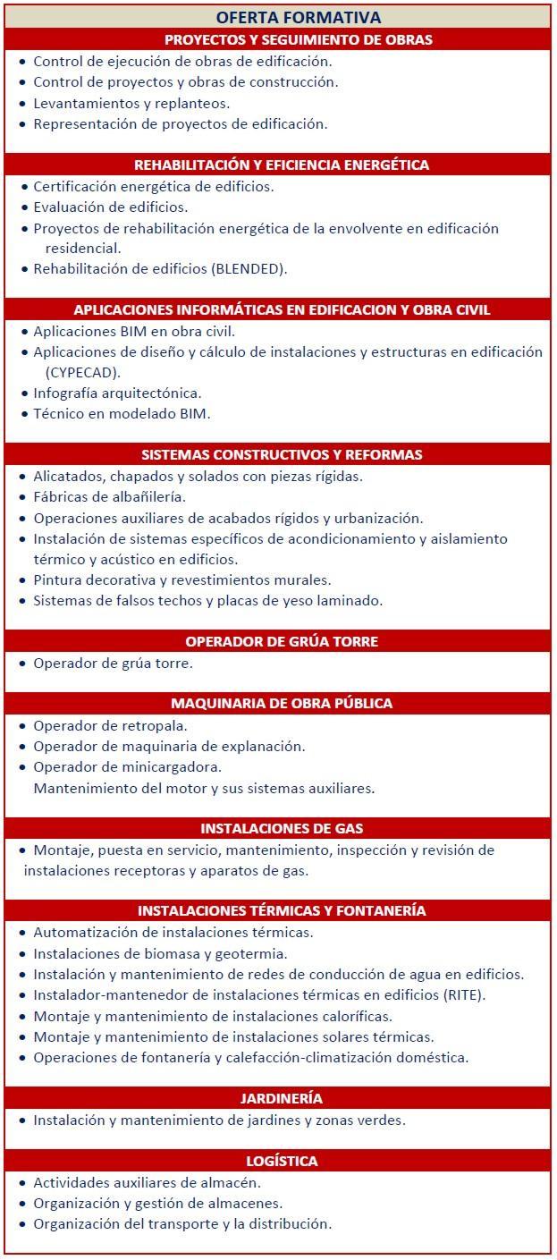 Oferta formativa CRN Paracuellos