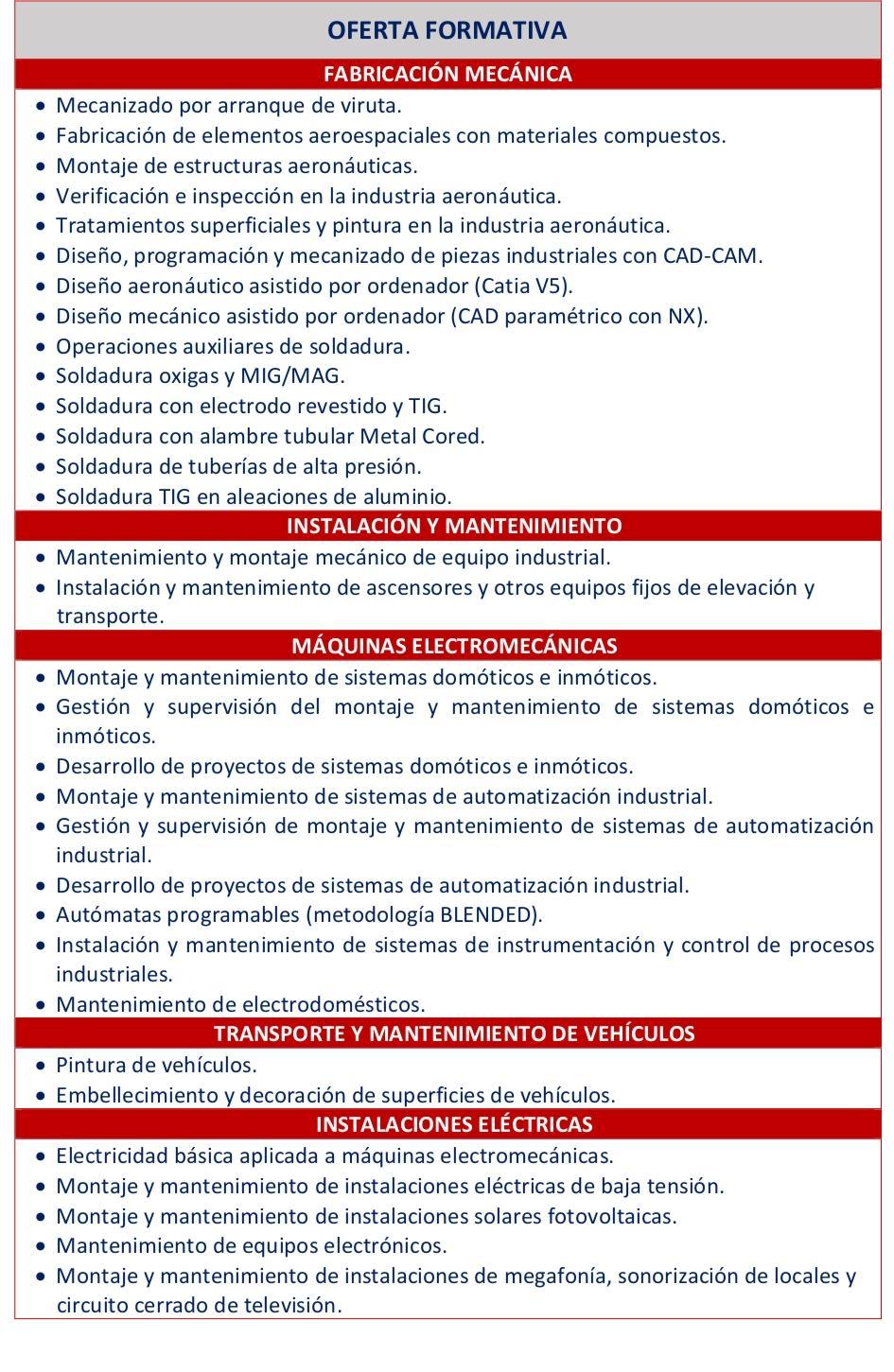 Oferta formativa CRN Leganés 2020