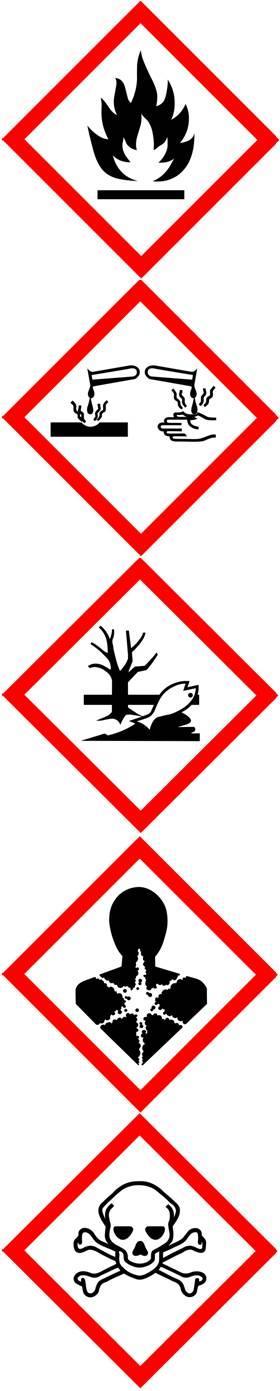 Imagen que muestra varios pictogramas de peligro químico en vertical