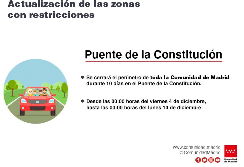 Infografía información cierre perimetral en puente de la constitución