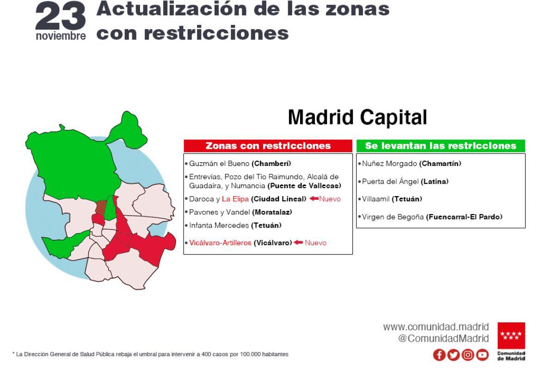 infografía zonas confinadas capital