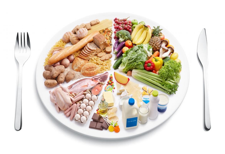 plato con los diferentes grupos de nutrientes