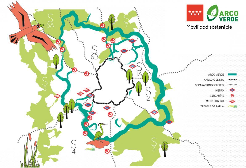 Plano movilidad sostenible Arco Verde