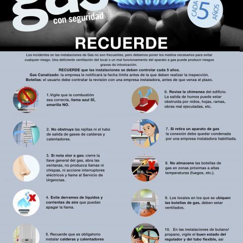 Consejos para la utilización de instalaciones de gas