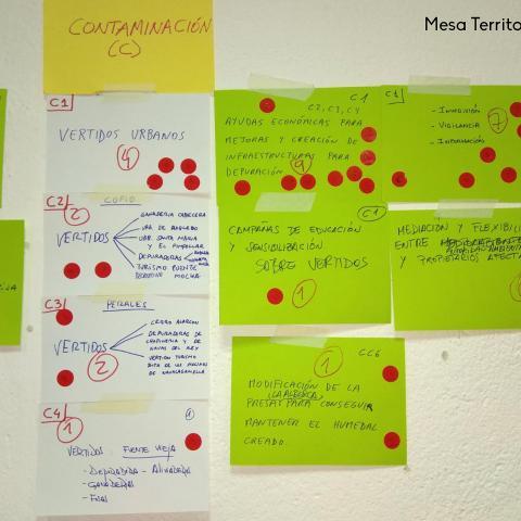 Plan Integral Ríos y Humedales. Mesa Territorial Chapinería