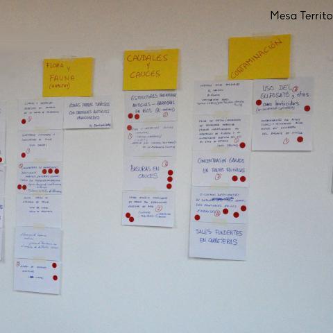 Plan Integral Ríos y Humedales. Mesa Territorial La Cabrera